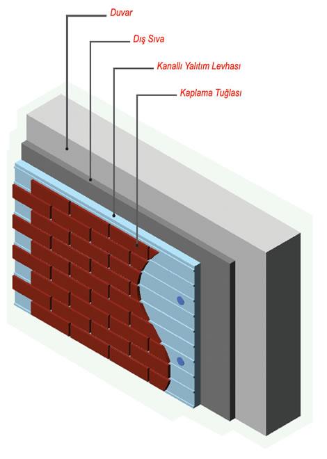 Thermoclinker System
