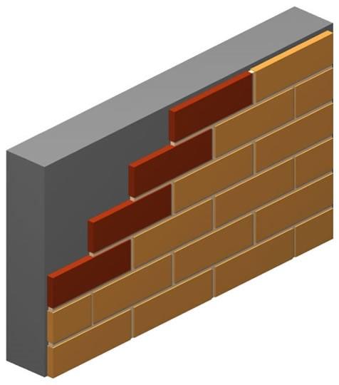 Slipping Brick