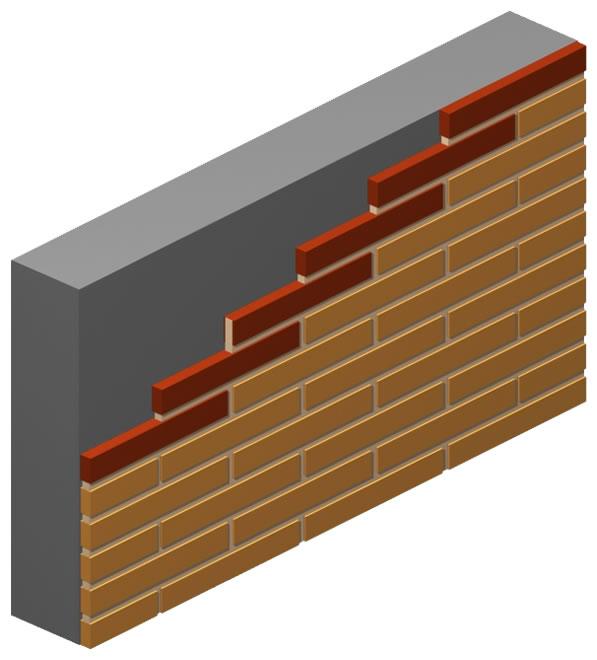 Rod Brick Slip