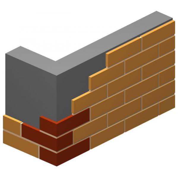 Corner Slipping Brick